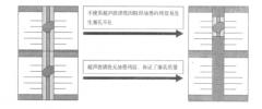 超声波清洗在高精度PCB制造中的应用